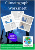 Climatograph Worksheet