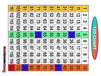 Climb the Ladder to 120 - 2nd Grade Math Game [CCSS 2.NBT.B.7]