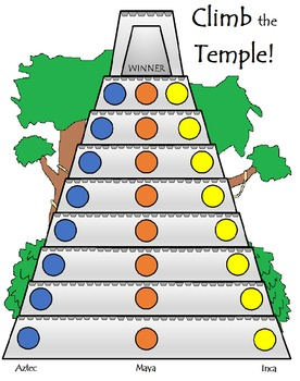 Climb the Temple!- Maya, Aztec, and Inca Review Game