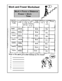 Work and Power Worksheet - Climbing the Stairs