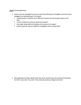 Climograph Activity