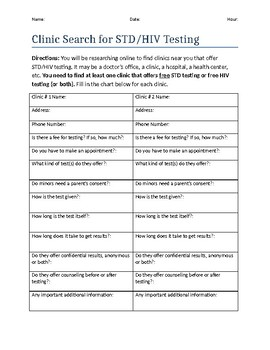 Clinic/Health Center Search for STD/HIV Testing Worksheet