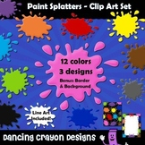 Paint Splatter Clip Art with Border and Backgrounds