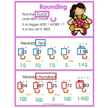 Clip Cards: Round to the Nearest 100