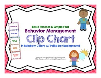 Clip Chart Behavior Management System with a Polka Dot Background