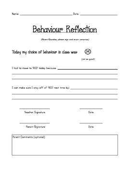 Clip Chart Behaviour Reflection