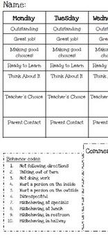 Clip Chart Communication Sheet