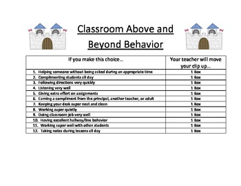 Clip Chart Infractions and Above and Beyond Posters