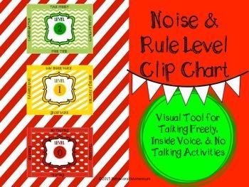 Clip Chart (Noise & Rule Level)