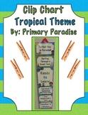 Clip Chart Tropical Theme {Behavior Management}