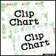 Clip Chart with Behavior Management Sheets - Cactus Watercolor Style 2
