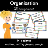 Classroom Management:  Routines, Reading Groups, Writing Process