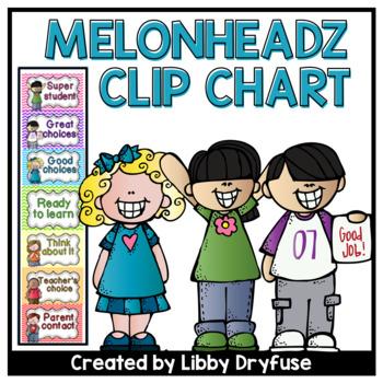 Clip It Behavior Chart {Melonheadz}