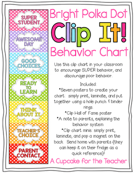 Clip It! Behavior Chart {Polka Dot}