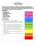 Clip Up Chart Discipline Plan