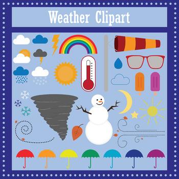 Clip art Weather