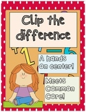 Clip the Difference