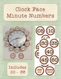 Clock Face Minute Numbers - Red and Off White
