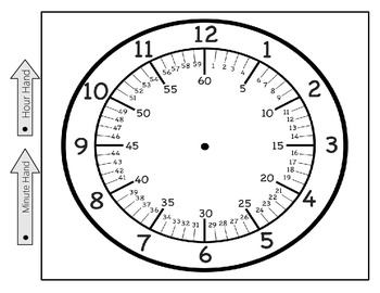 Clock Face (minutes and hours)