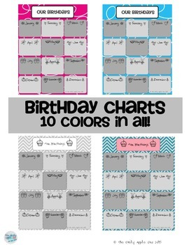 Birthday Charts: 10 Colors