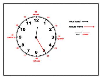 Clock Helper