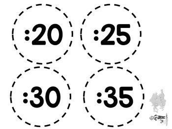 Clock Helper: Clock Minute Labels