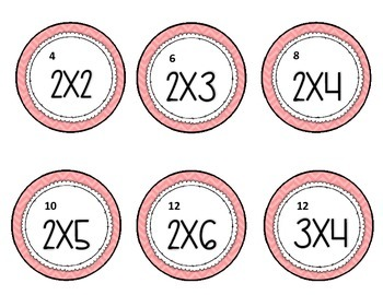 Clock Labels with a Multiplication Twist - Math