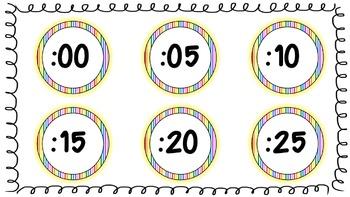 Clock Minute Hand Labels
