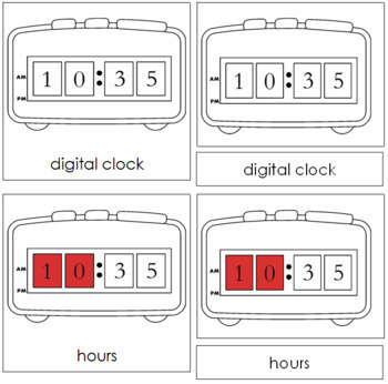 Clock Nomenclature Cards