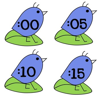 Clock Number Labels - Birds In Blue Classroom Decor
