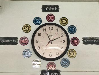 Clock Numbers Chalkboard Style