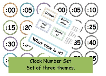 Clock Numbers Set
