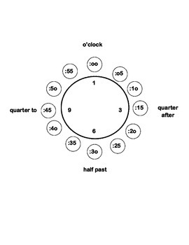 Clock Round Abouts