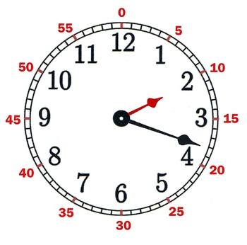Telling Time- 1 Minute Intervals