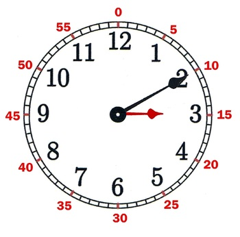 Telling Time: 5 Minute Intervals
