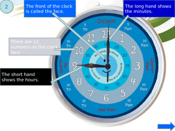 Clock Telling the Time