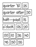 Clock Time Hints - Telling Time to 5 minutes