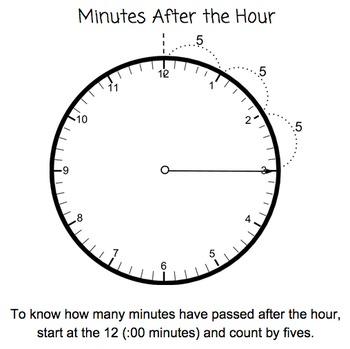 Clock Unit