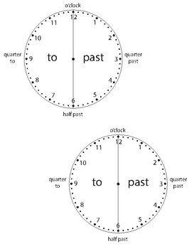 Clock cards / Telling time posters
