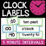 Clock display labels *digital and Australian phrase labels*