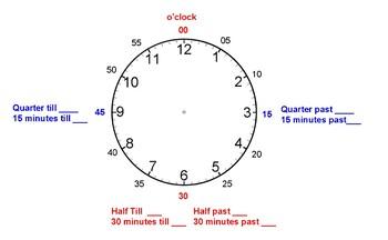 Clock (half past, half till, quarter past, quarter till)