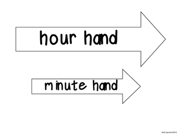 Clock numbers and hands