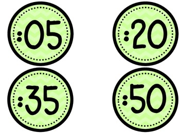 Clock numbers - lime chevron (freebie)