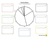Clock of Eras Worksheet
