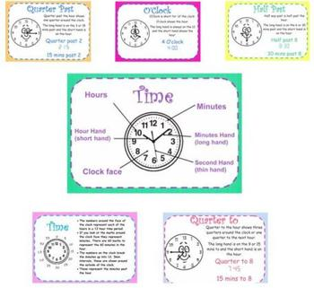 Clock/Time Charts