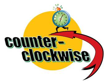 Clockwise & Counterclockwise Posters