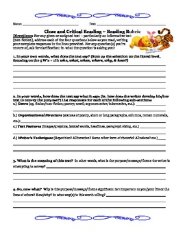 Close & Critical Common Core Reading Strategy~All Subjects Informational Text