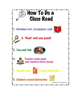 Close Read Anchor Chart