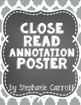 Close Read Annotation Poster