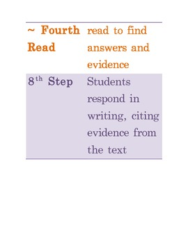 Close Read Poster for LAFS and CCSS (Middle and High School)